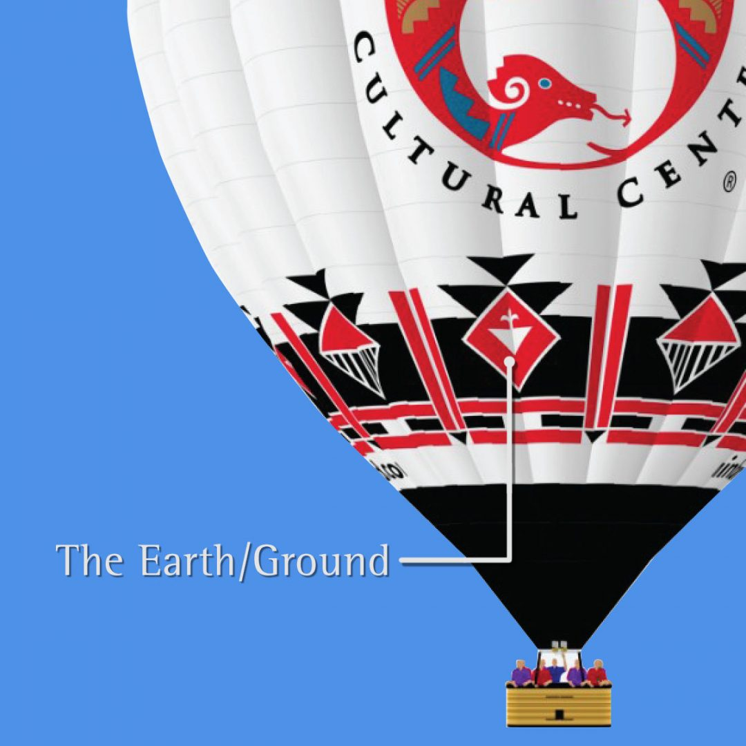 Corn earth ground symbolism in IPCC hot air balloon